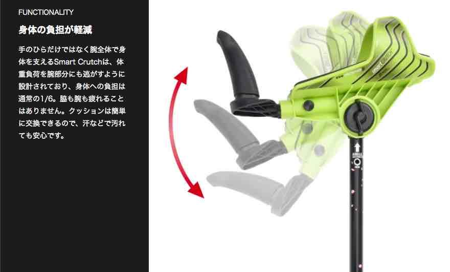 高機能松葉杖「スマートクラッチ」の角度調整説明画像