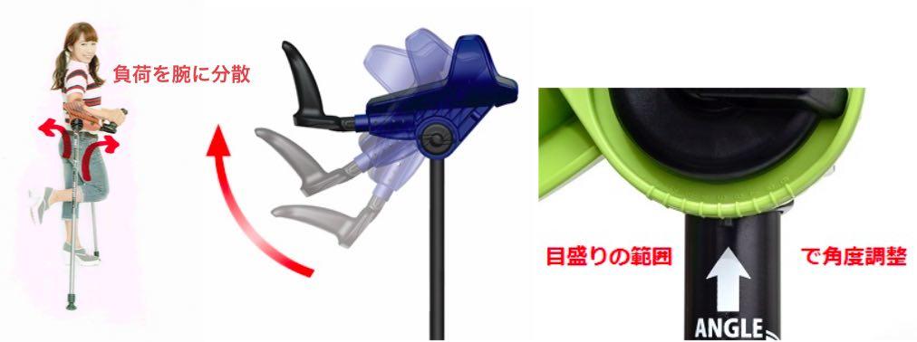 杖の腕部分の角度調整のようす