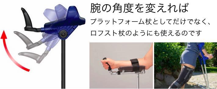 腕をひじかけのように乗せて使うプラットフォーム杖やロフスト杖の両方の利点を取り入れた「スマートクラッチ」角度が変えられるのを図解。