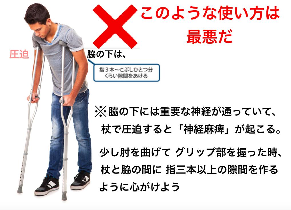 杖で脇の下を圧迫すると「重篤な神経麻痺が起こる」ことを警告している説明画像