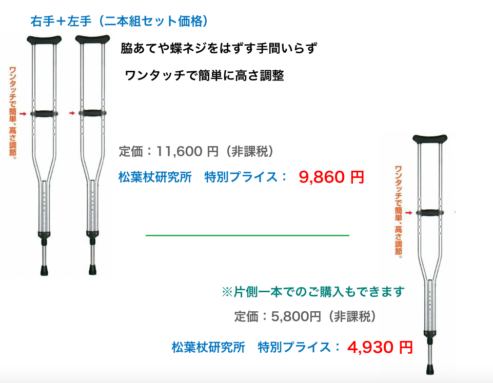 日進医療器「合わせてパッチン」という松葉杖の定価と当社のお得なプライスが表現されているバナー