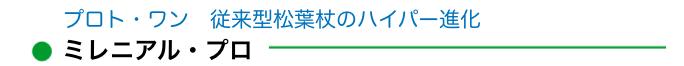 ミレニアル・プロ logo