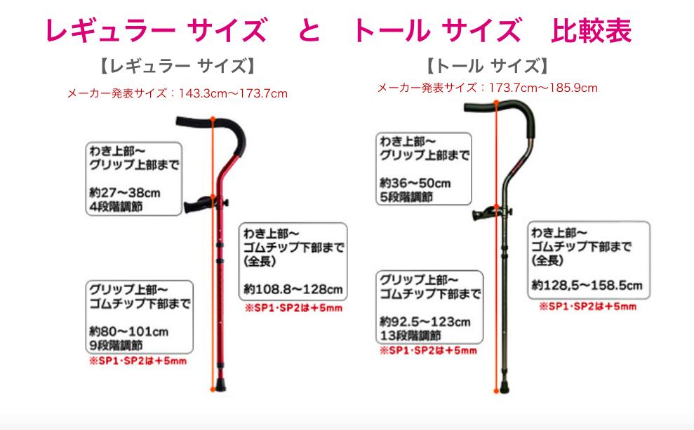 ハイパー松葉杖「ミレニアル・プロ 」の2つのサイズ レギュラーとトールを比較。細部に渡り長さを徹底調査した画像。