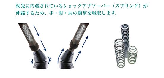 ショック・アブソーバー システムを解説しているバナー(杖先に内蔵されているショックアブソーバー(スプリング)が伸縮するため、手・肘・肩の衝撃を吸収します)